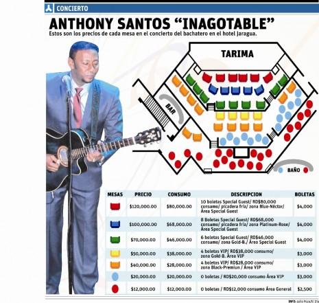 ¡Increíble! Anthony Santos cobrará entre 12 y 120 mil por mesa en una fiesta