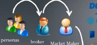 ¿Cómo iniciarse en la Bolsa de Valores? MUY IMPORTANTE….