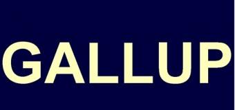 ¿SIRVE O NO SIRVE la encuestadora Gallup? VIDEO…