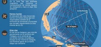 República Dominicana está dentro del Triángulo de las Bermudas