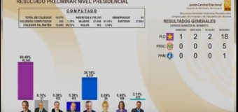 Vídeo: Transmisión en vivo de los resultados electorales…