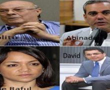 FARIDE MARCA 52% como posible candidata del PRM en sondeo de YOUTUBE…